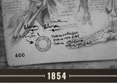 anno 1854 storia impossible society societa segreta milano room escape