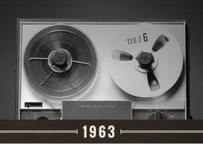 anno 1963 storia impossible society societa segreta milano room escape
